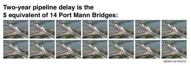 Pipeline delay